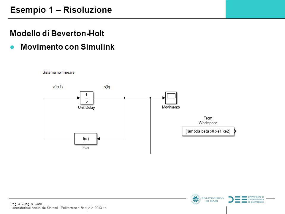Pag. 4 – Ing. R. Carli Laboratorio di Analisi dei Sistemi - Politecnico di Bari, A.A. 2013-14 Modello di Beverton-Holt Movimento con Simulink Esempio