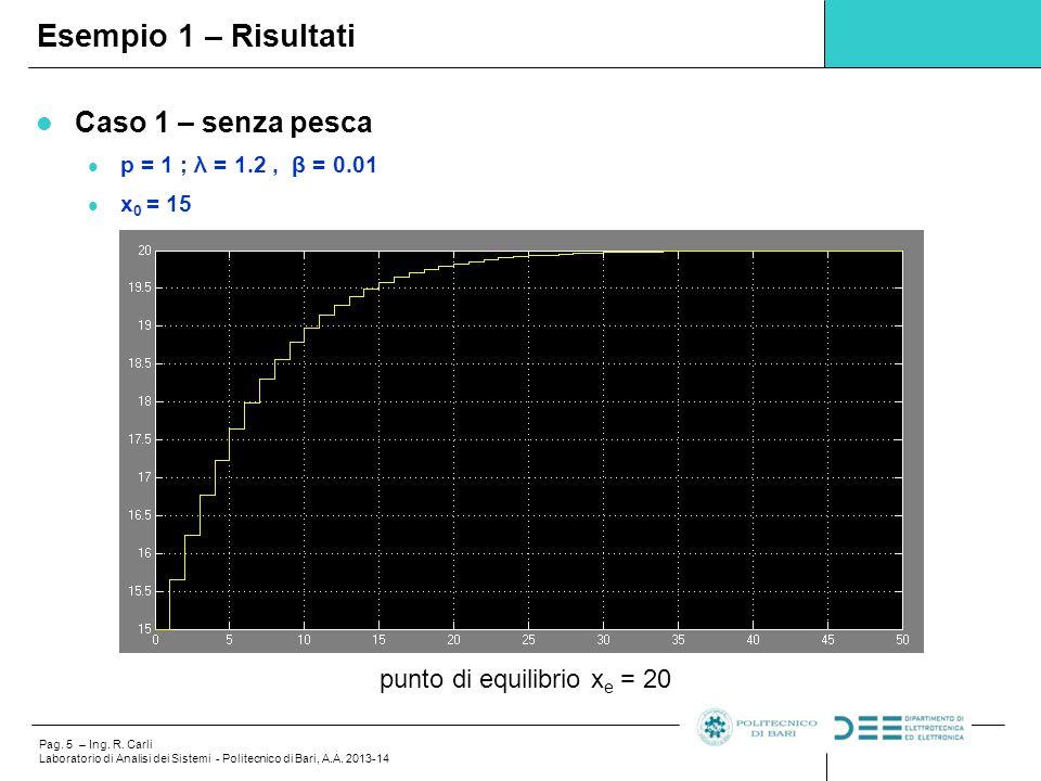 Pag. 5 – Ing. R. Carli Laboratorio di Analisi dei Sistemi - Politecnico di Bari, A.A. 2013-14 Caso 1 – senza pesca p = 1 ; λ = 1.2, β = 0.01 x 0 = 15
