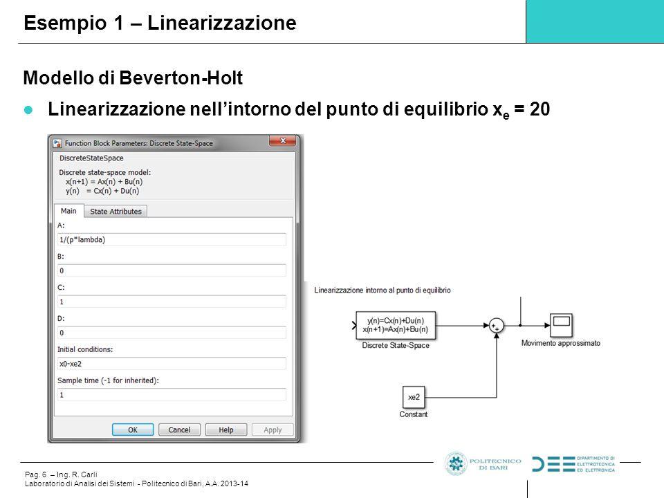 Pag. 6 – Ing. R. Carli Laboratorio di Analisi dei Sistemi - Politecnico di Bari, A.A. 2013-14 Modello di Beverton-Holt Linearizzazione nell'intorno de