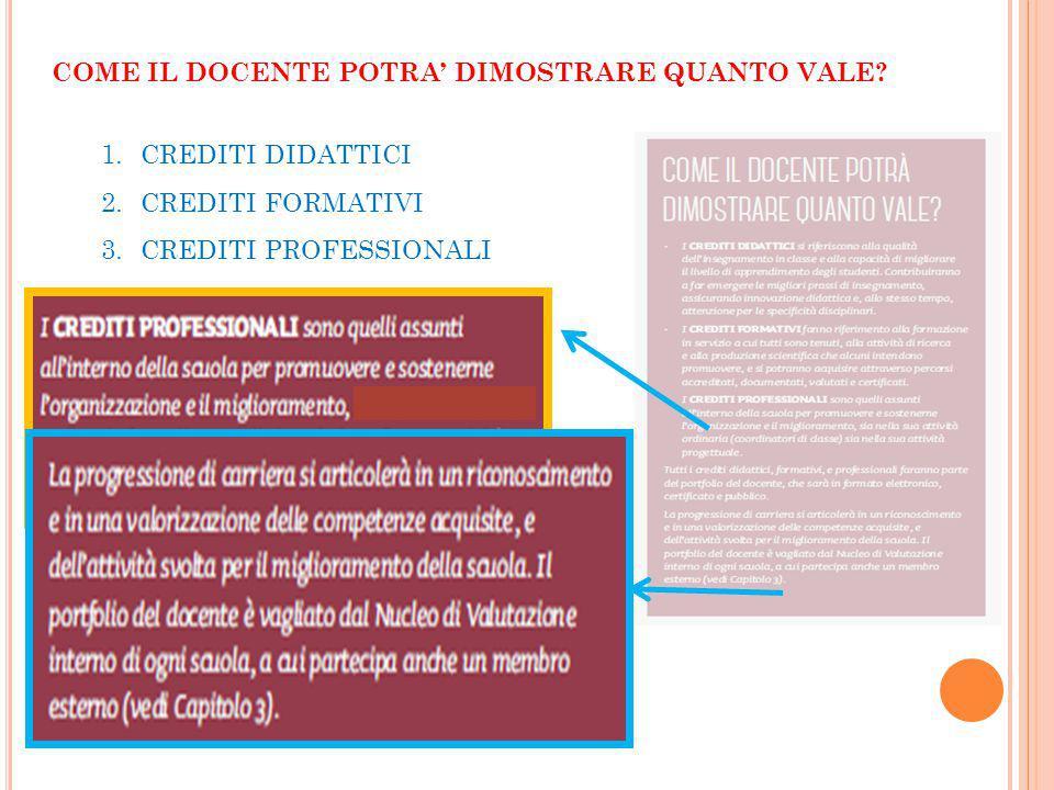 COME IL DOCENTE POTRA' DIMOSTRARE QUANTO VALE? 1.CREDITI DIDATTICI 2.CREDITI FORMATIVI 3.CREDITI PROFESSIONALI