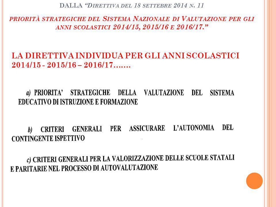 LA DIRETTIVA INDIVIDUA PER GLI ANNI SCOLASTICI 2014/15 - 2015/16 – 2016/17…….