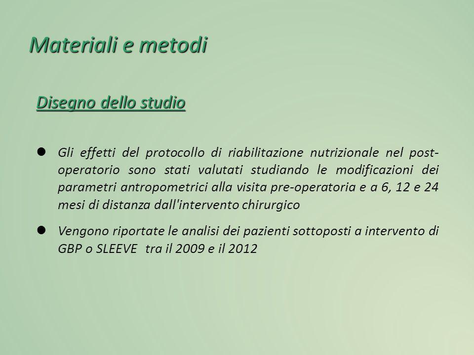 Disegno dello studio Gli effetti del protocollo di riabilitazione nutrizionale nel post- operatorio sono stati valutati studiando le modificazioni dei