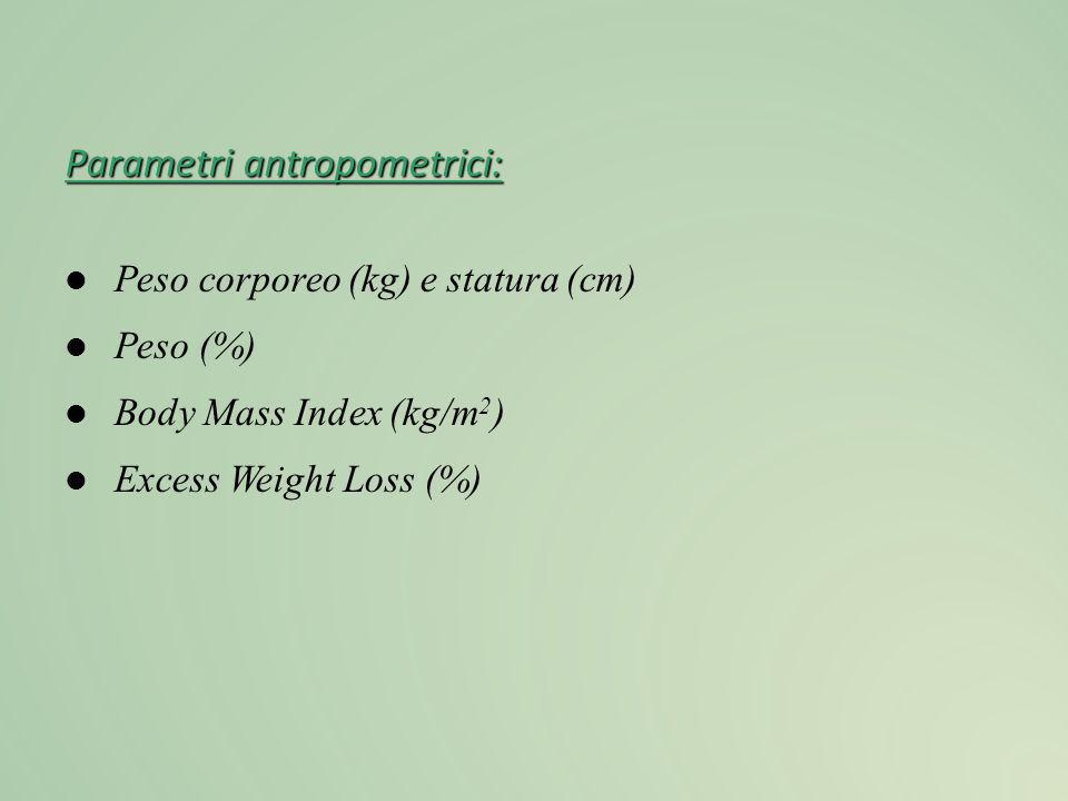 Parametri antropometrici: Peso corporeo (kg) e statura (cm) Peso (%) Body Mass Index (kg/m 2 ) Excess Weight Loss (%)