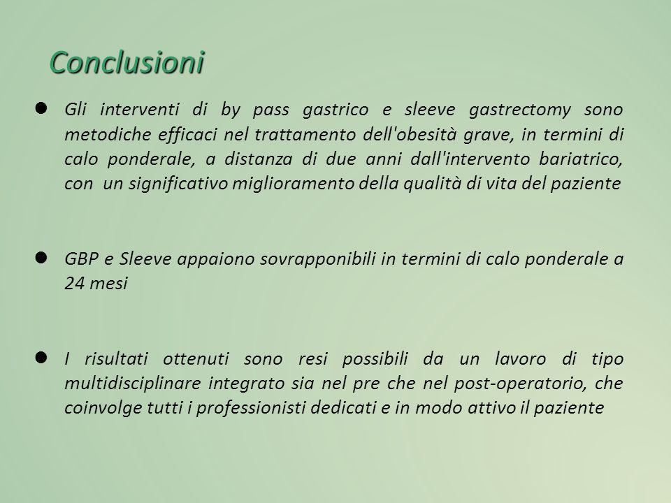 Conclusioni Gli interventi di by pass gastrico e sleeve gastrectomy sono metodiche efficaci nel trattamento dell'obesità grave, in termini di calo pon