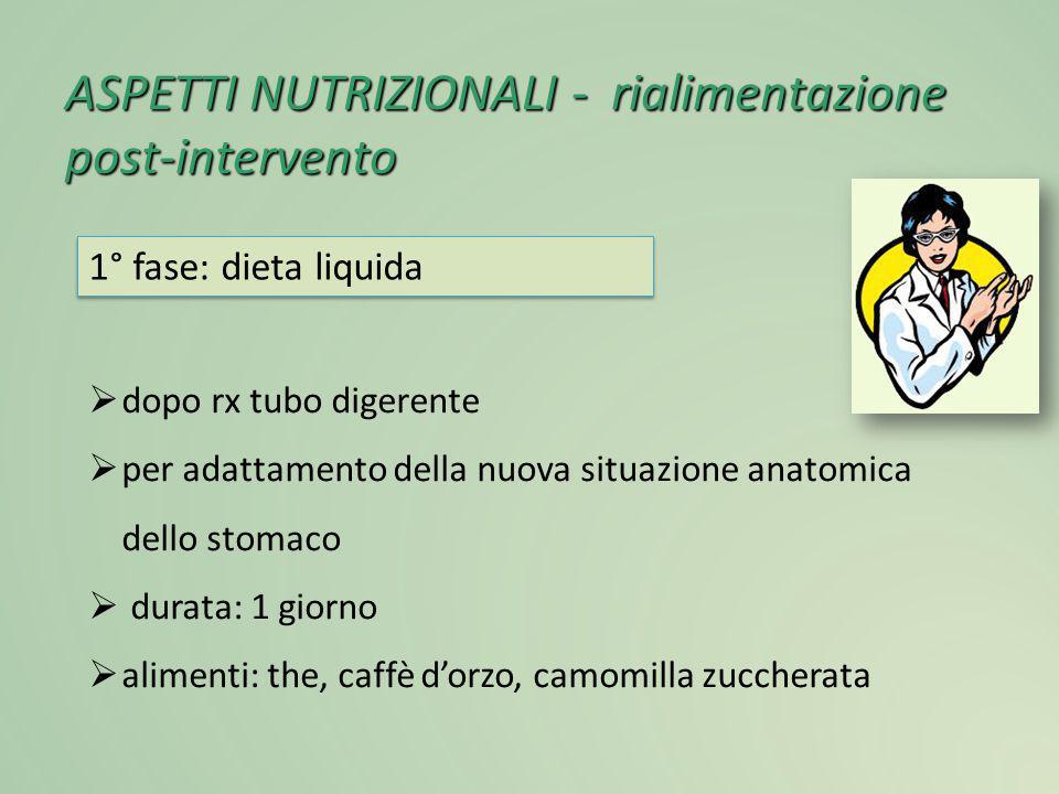 1° fase: dieta liquida ASPETTI NUTRIZIONALI - rialimentazione post-intervento  dopo rx tubo digerente  per adattamento della nuova situazione anatom