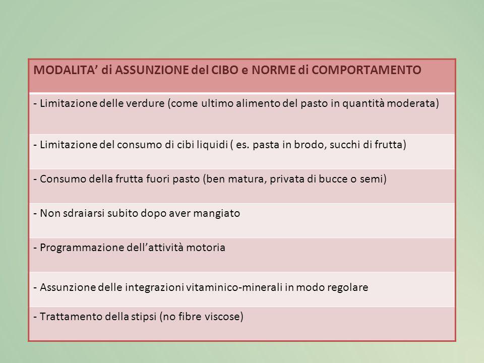 MODALITA' di ASSUNZIONE del CIBO e NORME di COMPORTAMENTO - Limitazione delle verdure (come ultimo alimento del pasto in quantità moderata) - Limitazi