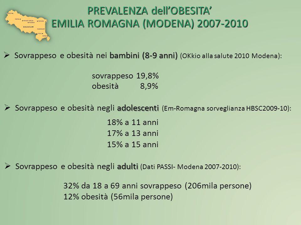 PREVALENZA dell'OBESITA' EMILIA ROMAGNA (MODENA) 2007-2010  adolescenti  Sovrappeso e obesità negli adolescenti (Em-Romagna sorveglianza HBSC2009-10