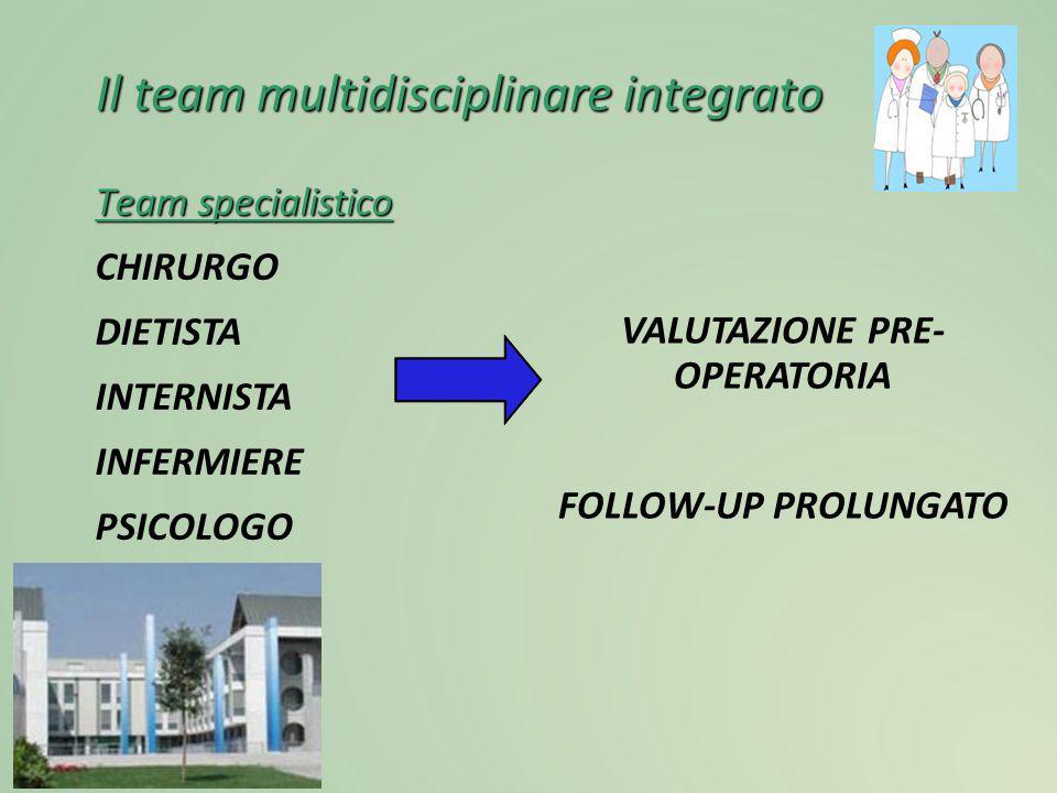 Il team multidisciplinare integrato Team specialistico CHIRURGO DIETISTA INTERNISTA INFERMIERE PSICOLOGO VALUTAZIONE PRE- OPERATORIA FOLLOW-UP PROLUNG
