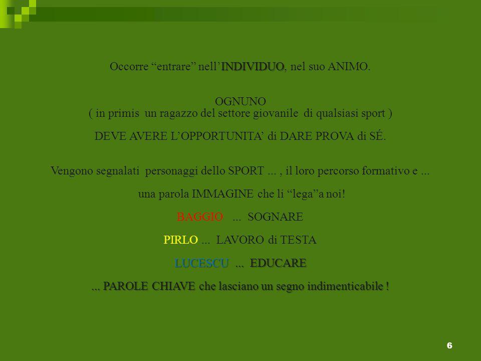 Elementi fondamentali del gioco CALCIO 2 D bidimensionale...AMPIEZZA e PROFONDITA' 3 D tridimensionale Ampiezza, profondità e TRAIETTORIE 4 D Ampiezza, profondità, traiettorie e SINCRONIA –TEMPO della giocata.