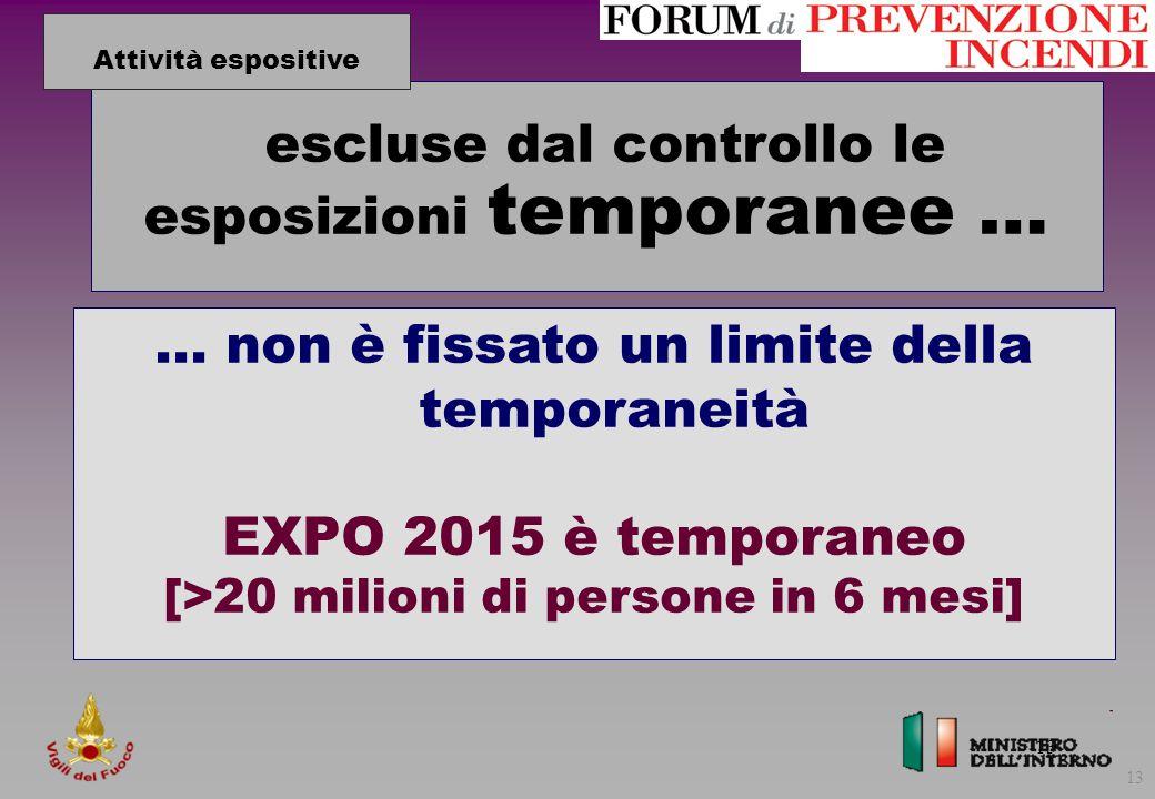 13 escluse dal controllo le esposizioni temporanee … … non è fissato un limite della temporaneità EXPO 2015 è temporaneo [>20 milioni di persone in 6