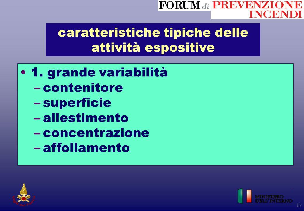 15 1. grande variabilità –contenitore –superficie –allestimento –concentrazione –affollamento caratteristiche tipiche delle attività espositive