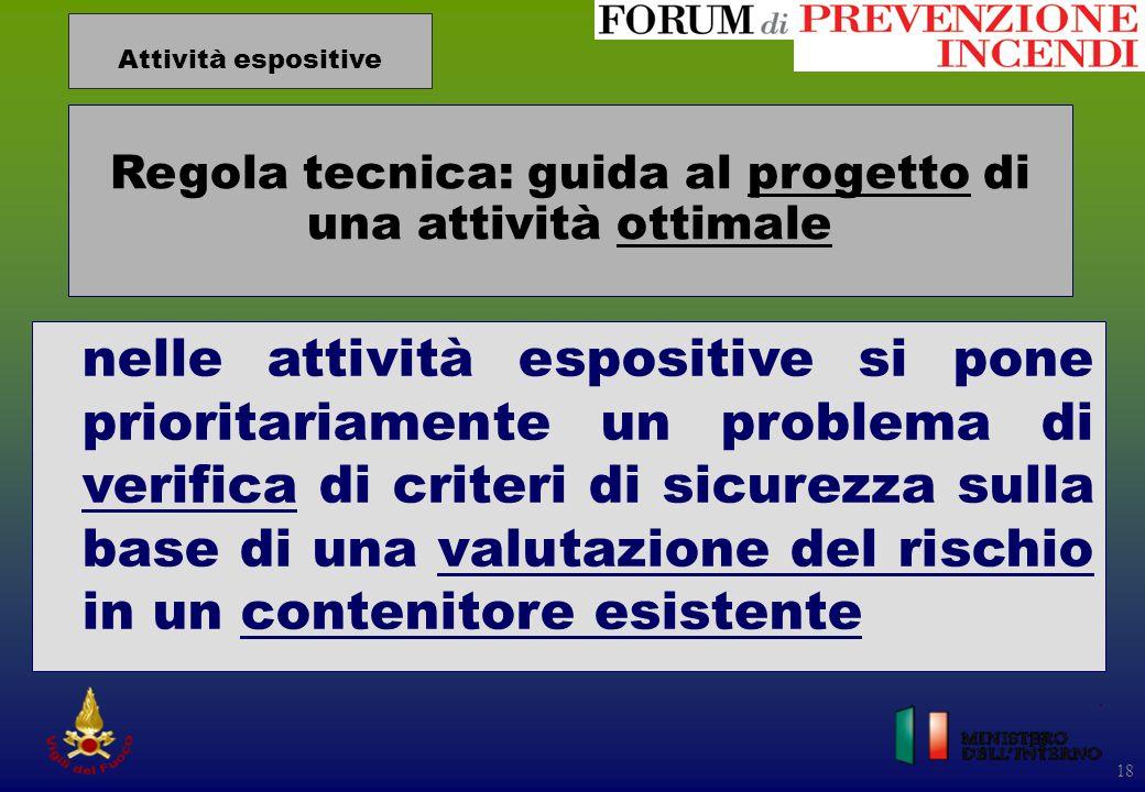 18 Regola tecnica: guida al progetto di una attività ottimale nelle attività espositive si pone prioritariamente un problema di verifica di criteri di