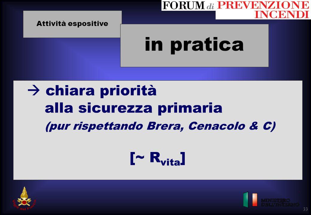 33 Attività espositive in pratica  chiara priorità alla sicurezza primaria (pur rispettando Brera, Cenacolo & C) [~ R vita ]