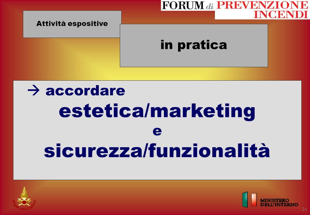 34 Attività espositive in pratica  accordare estetica/marketing e sicurezza/funzionalità