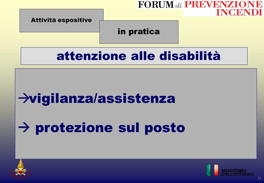 36 attenzione alle disabilità 36  vigilanza/assistenza  protezione sul posto Attività espositive in pratica