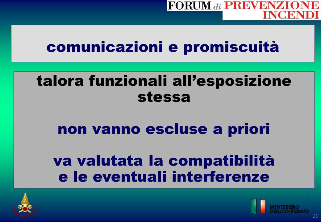 38 comunicazioni e promiscuità 38 talora funzionali all'esposizione stessa non vanno escluse a priori va valutata la compatibilità e le eventuali inte