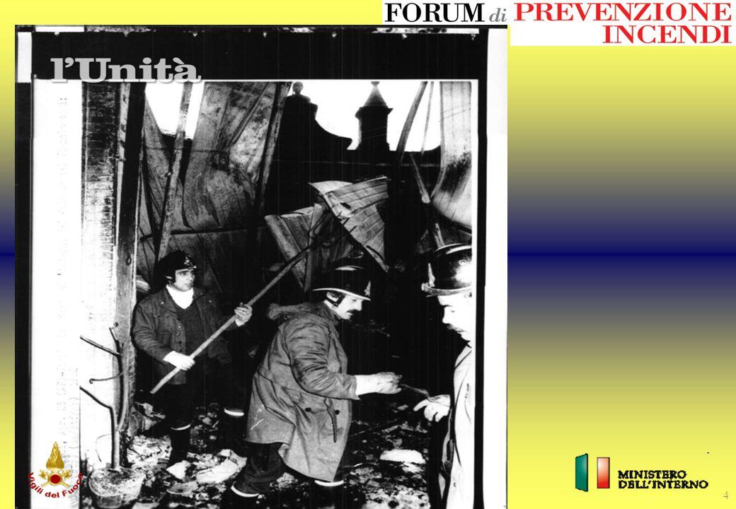 25 1.valutazione del rischio di incendio 25 es.