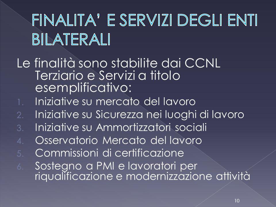 Le finalità sono stabilite dai CCNL Terziario e Servizi a titolo esemplificativo: 1.