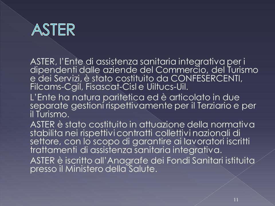 ASTER, l'Ente di assistenza sanitaria integrativa per i dipendenti dalle aziende del Commercio, del Turismo e dei Servizi, è stato costituito da CONFESERCENTI, Filcams-Cgil, Fisascat-Cisl e Uiltucs-Uil.