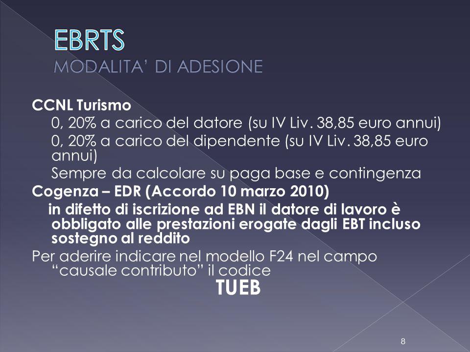 CCNL Turismo 0, 20% a carico del datore (su IV Liv.