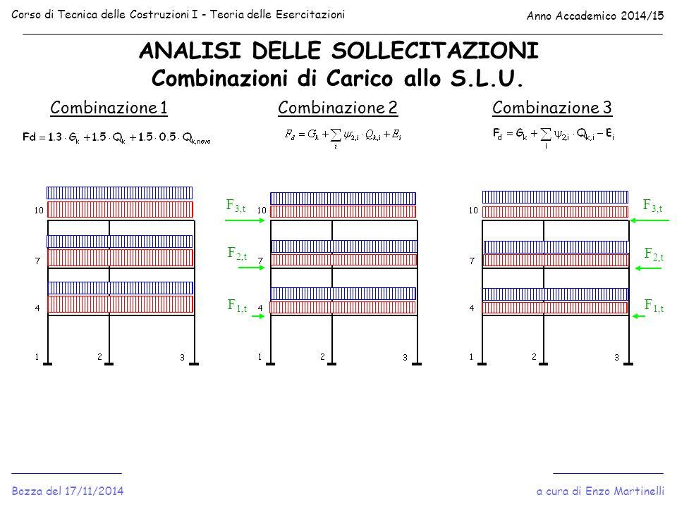 ANALISI DELLE SOLLECITAZIONI Combinazioni di Carico allo S.L.U. Corso di Tecnica delle Costruzioni I - Teoria delle Esercitazioni Anno Accademico 2014