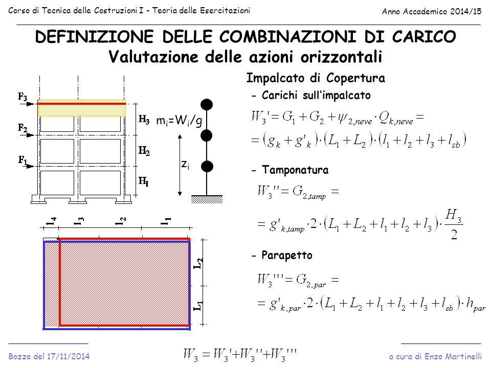 DEFINIZIONE DELLE COMBINAZIONI DI CARICO Valutazione delle azioni orizzontali Corso di Tecnica delle Costruzioni I - Teoria delle Esercitazioni Anno Accademico 2014/15 a cura di Enzo MartinelliBozza del 17/11/2014 L'azione orizzontale complessiva F h è proporzionale al peso totale della struttura: Massima accelerazione attesa al suolo Zona 2 -> a g =0.25g Fattore di amplificazione dovuto al suolo Categoria A -> S=1.00 Fattore di struttura FhFh  yy uu yFhyFh uFhuFh Struttura regolare Strutture a telaio in Bassa Duttilità Telai a più piani e più campate