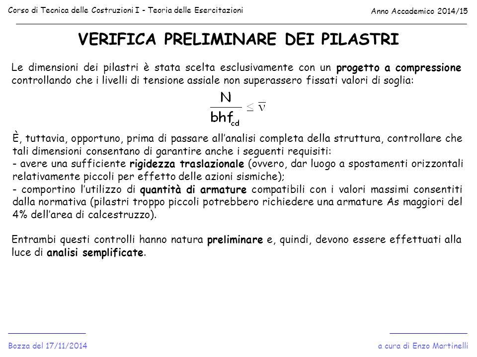 VERIFICA PRELIMINARE DEI PILASTRI Corso di Tecnica delle Costruzioni I - Teoria delle Esercitazioni Anno Accademico 2014/15 a cura di Enzo MartinelliBozza del 17/11/2014 F1F1 F2F2 F3F3 Schema Shear-Type Gli spostamenti relativi di piano possono calcolarsi come segue: Il controllo può ritenersi soddisfatto se risulta: Quanto ai momenti si ha: