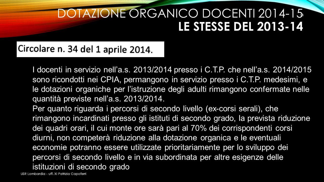 DOTAZIONE ORGANICO DOCENTI 2014-15 LE STESSE DEL 2013-14 USR Lombardia - uff. XI Patrizia Capoferri 13 I docenti in servizio nell'a.s. 2013/2014 press