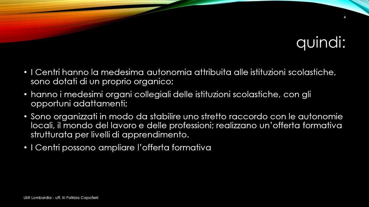 ORGANIZZAZIONE CPIA DPR 263/12 art.4: USR Lombardia - uff.
