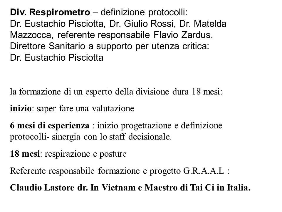 Div. Respirometro – definizione protocolli: Dr. Eustachio Pisciotta, Dr.