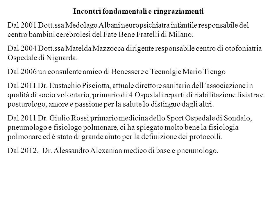 Incontri fondamentali e ringraziamenti Dal 2001 Dott.ssa Medolago Albani neuropsichiatra infantile responsabile del centro bambini cerebrolesi del Fate Bene Fratelli di Milano.