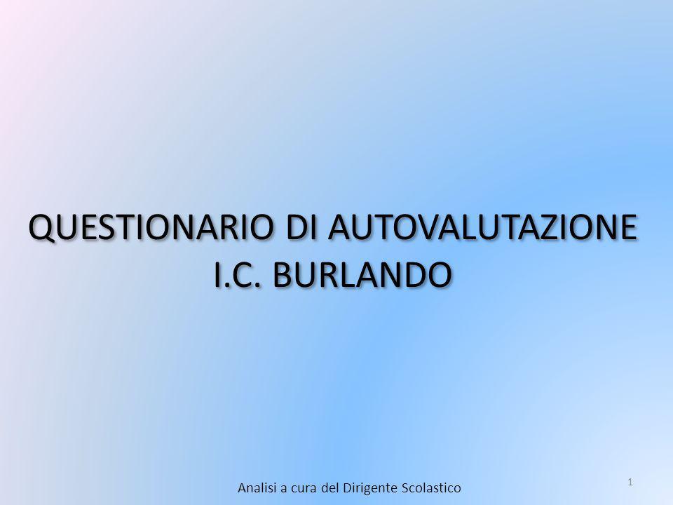 QUESTIONARIO DI AUTOVALUTAZIONE I.C. BURLANDO Analisi a cura del Dirigente Scolastico 1