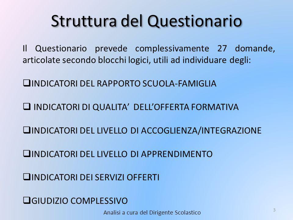 Indicatori di qualità dell'offerta formativa Progetti di continuità didattica Analisi a cura del Dirigente Scolastico 14 I progetti di continuità didattica sono ritenuti sufficienti.