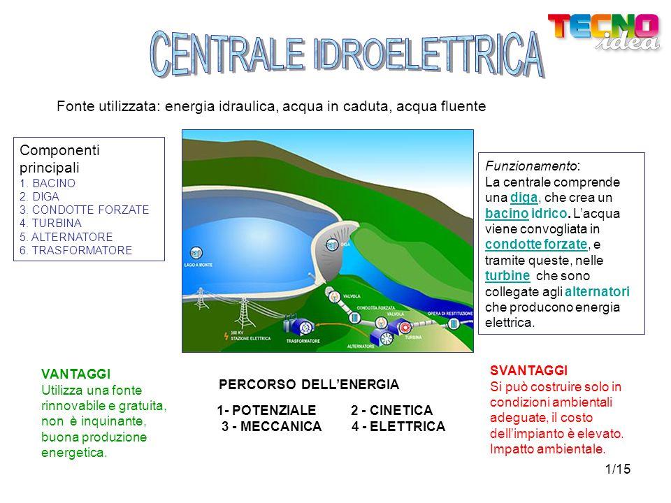 1/15 Fonte utilizzata: energia idraulica, acqua in caduta, acqua fluente Funzionamento : La centrale comprende una diga, che crea un bacino idrico. L'