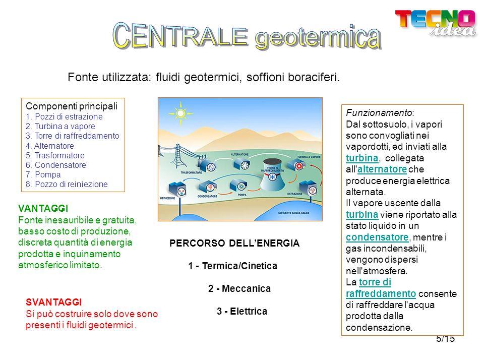 5/15 Fonte utilizzata: fluidi geotermici, soffioni boraciferi. PERCORSO DELL'ENERGIA 1 - Termica/Cinetica 2 - Meccanica 3 - Elettrica Componenti princ