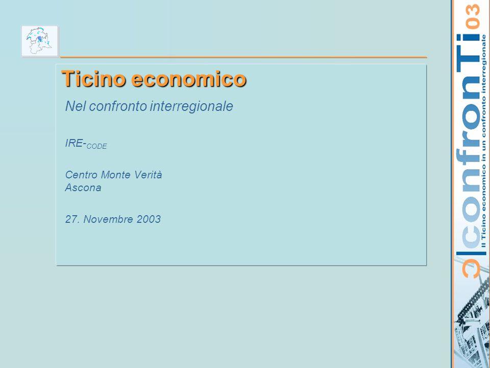 IRE-USI-2003 www.confronti.ch 2 Le determinanti della crescita Più occupati Più ore di lavoro per occupato Più ore di lavoro Più investimenti Più cap.umano (formazione) Più saper fare (progresso tecnico) Produzione accresciuta per ora di lavoro (produttività) Crescita del PIL per abitante Politica economica Politica della concorrenza Politica delle finanze pubbliche Politica economica esterna Politica della formazione Politica in favore dell'innovazione Politica di stabilizzazione macroeconomica Fattori esogeni Geografia Materie prime Prossimità dei mercati Stabilità internazionale Poco influenzabili dalla politica economica Fattori endogeni: influenzabili dalla politica economica