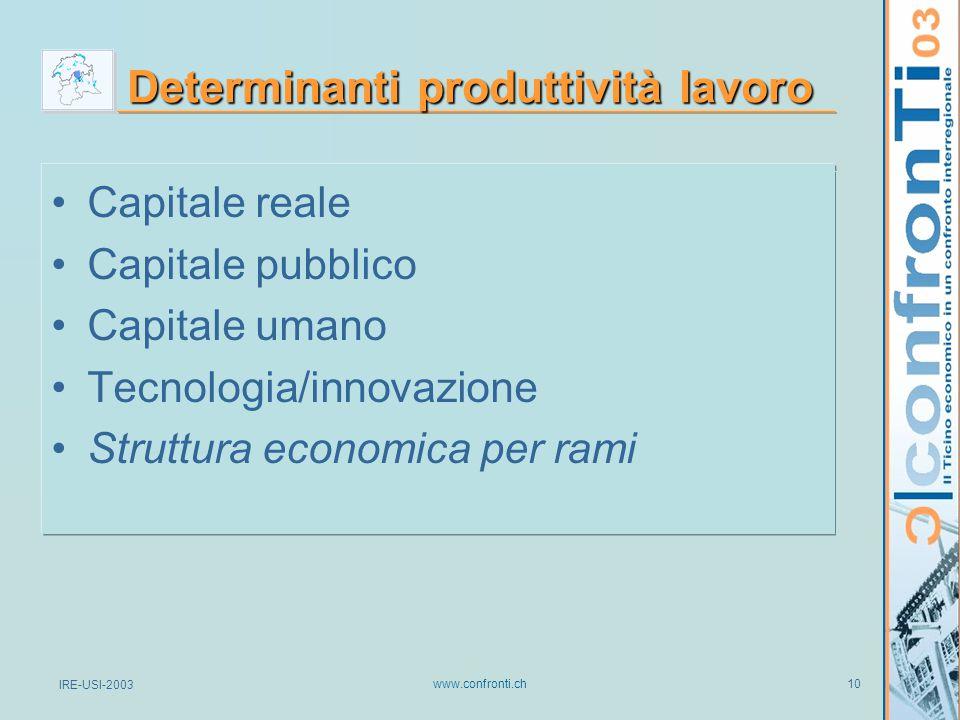 IRE-USI-2003 www.confronti.ch 10 Determinanti produttività lavoro Capitale reale Capitale pubblico Capitale umano Tecnologia/innovazione Struttura economica per rami