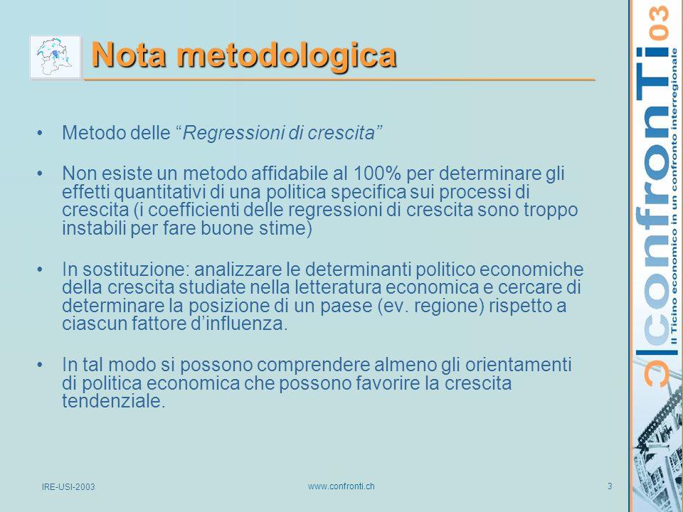 IRE-USI-2003 www.confronti.ch 4 Struttura e crescita economica Valore aggiunto per abitante Reddito netto per abitante Determinanti della crescita –Offerta di lavoro –Produttività del lavoro Stato, evoluzione, confronto interregionale