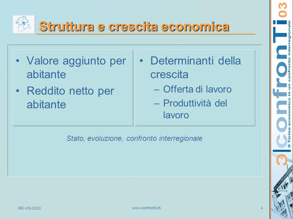 IRE-USI-2003 www.confronti.ch 25 Criticità Produttività, in particolare per le componenti: capitale umano e innovazione/progresso tecnico Struttura economica per rami Politica economica