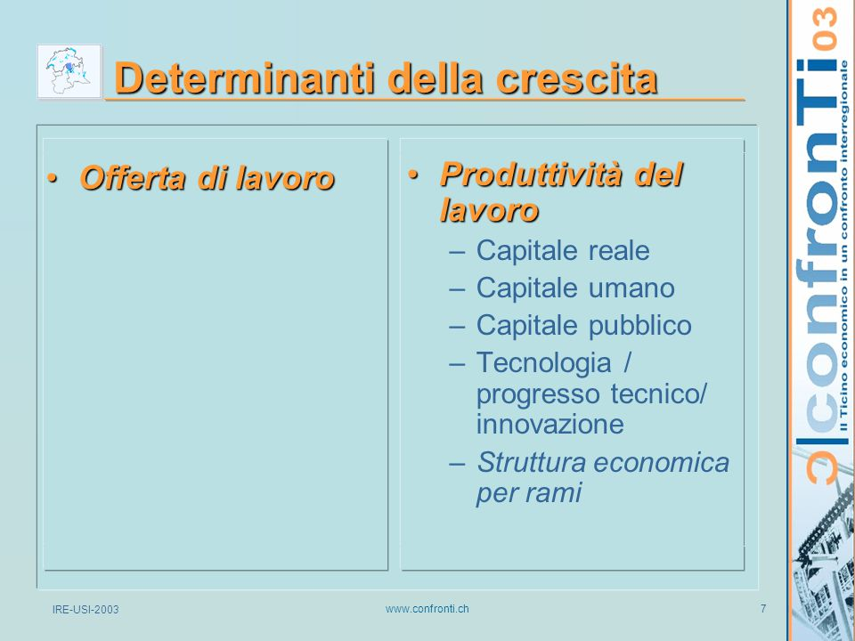 IRE-USI-2003 www.confronti.ch 7 Determinanti della crescita Offerta di lavoroOfferta di lavoro Produttività del lavoroProduttività del lavoro –Capitale reale –Capitale umano –Capitale pubblico –Tecnologia / progresso tecnico/ innovazione –Struttura economica per rami