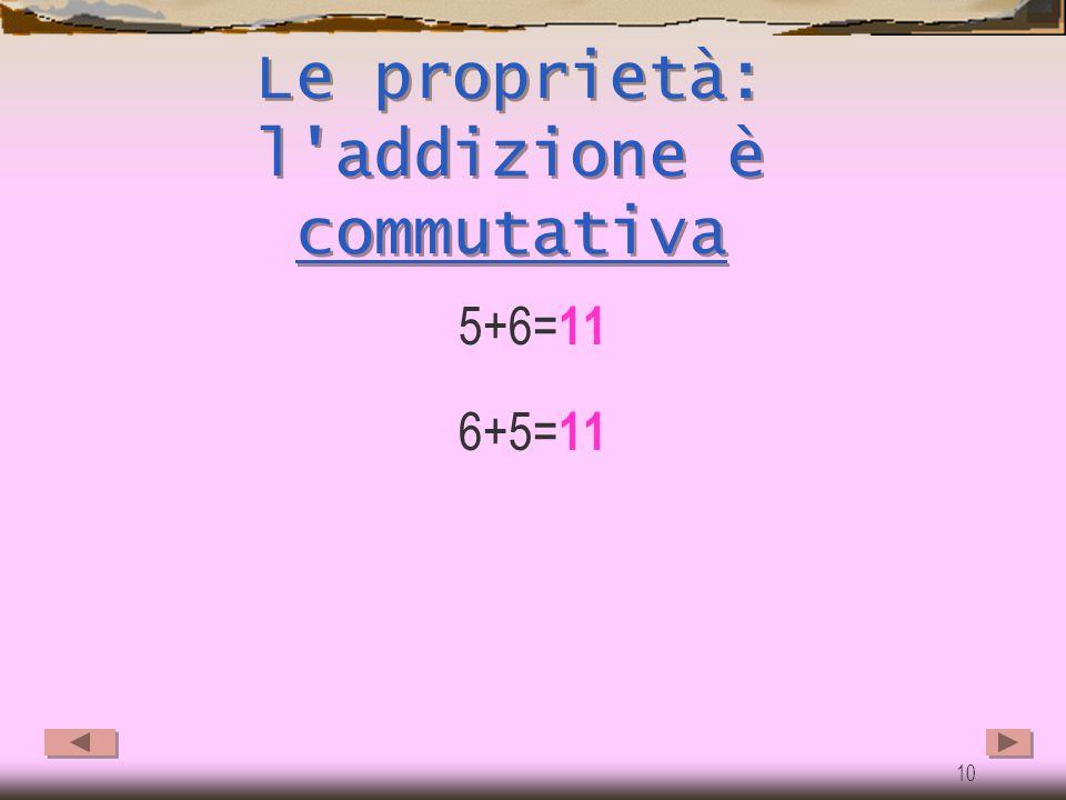 9 Operazione interna Eseguendo un'addizione con numeri naturali qualsias i, notiamo che i risultati sono ancora dei numeri naturali, cioè elementi di