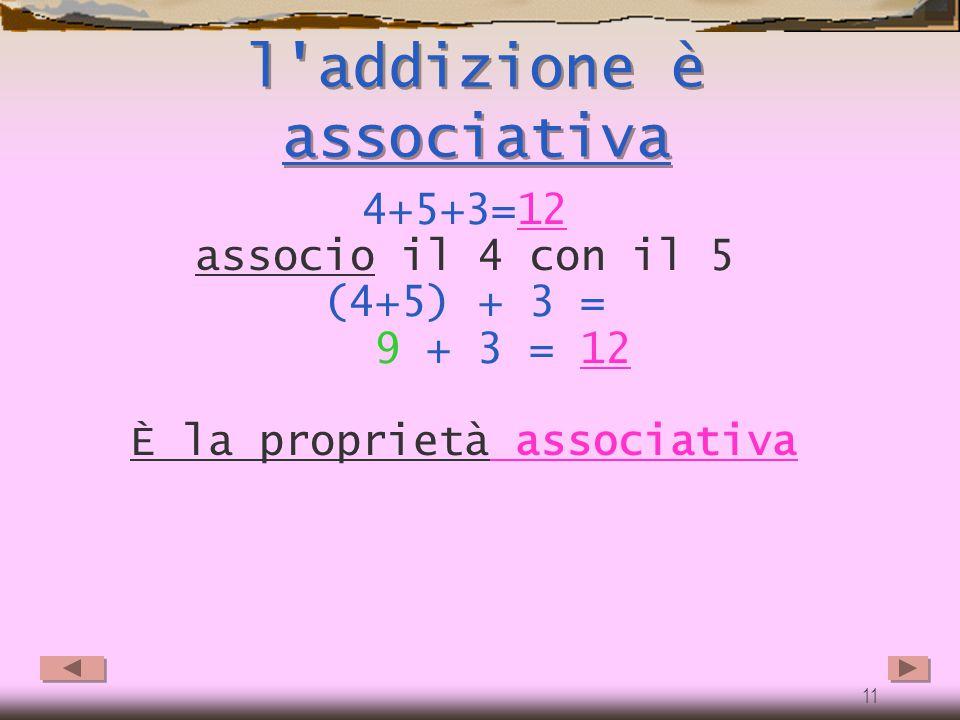 10 Le proprietà: l'addizione è commutativa 5+6= 11 6+5= 11