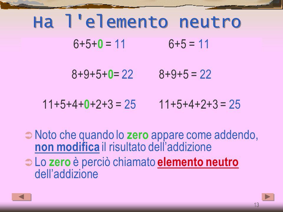 12 Gode della proprietà dissociativa 3 + 25 = 28 3 + 20+ 5 = 28 ho dissociato l'addendo 25 Questa è la proprietà dissociativa
