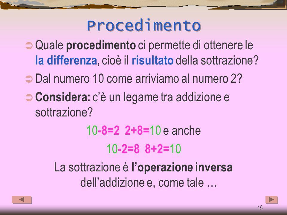 14 La sottrazione  Procediamo come per l'addizione … 10 – 8 = 2 minuendo sottraendo differenza (o resto)