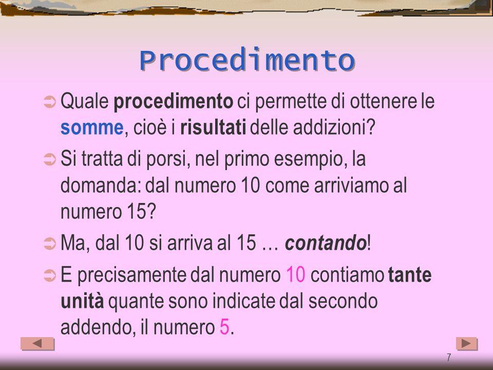6 Operazione e suoi termini  Eseguiamo delle piccole addizioni considerando elementi appartenenti ad N, cioè numeri naturali 10+5=15 8+8=16 5+2=7 add