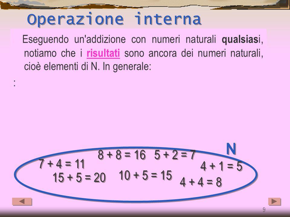 8 Definizione di addizione  L' addizione è dunque l'operazione aritmetica che ci permette di associare due numeri detti addendi ad un terzo numero de