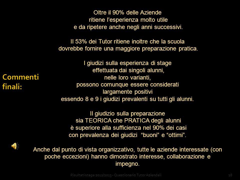 17Risultati stage 2012/2013 - Questionario Tutor Aziendali Risposta Num.