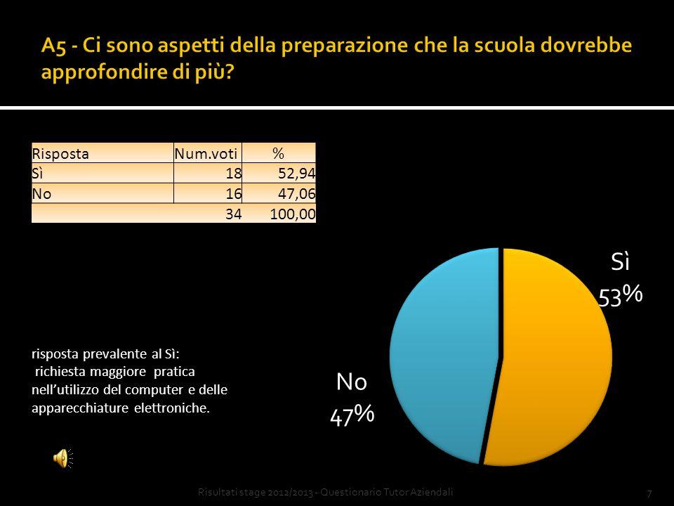 6Risultati stage 2012/2013 - Questionario Tutor Aziendali RispostaNum.voti% Sì3397,06 No12,94 34100,00