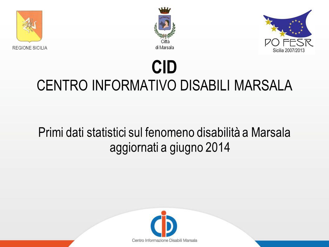 Primi dati statistici sul fenomeno disabilità a Marsala aggiornati a giugno 2014 REGIONE SICILIA CID CENTRO INFORMATIVO DISABILI MARSALA