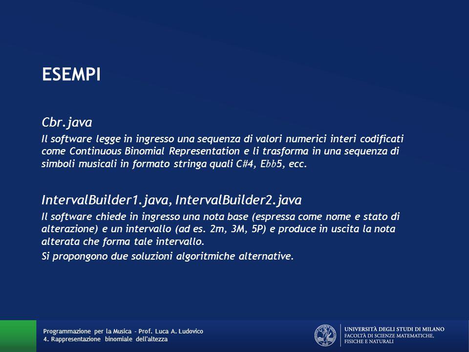 ESEMPI Cbr.java Il software legge in ingresso una sequenza di valori numerici interi codificati come Continuous Binomial Representation e li trasforma